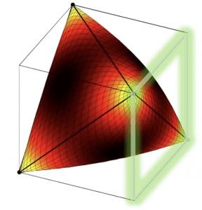 spectrahedral